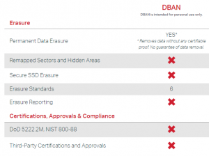DBAN Features