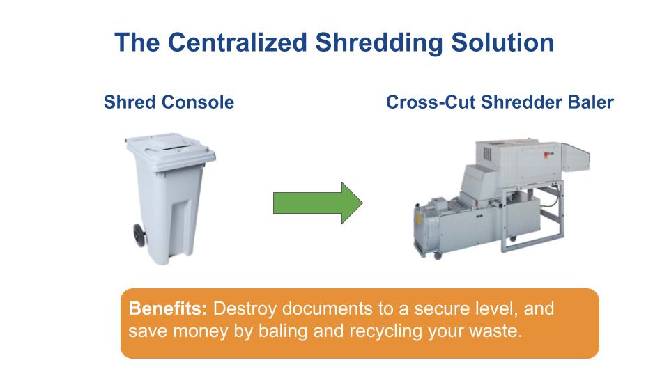 Centralized Shredding